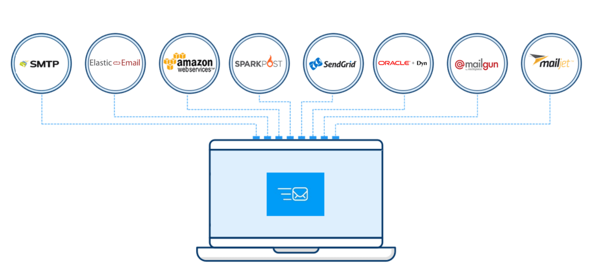 BulkEmailSetup Email Delivery Servers